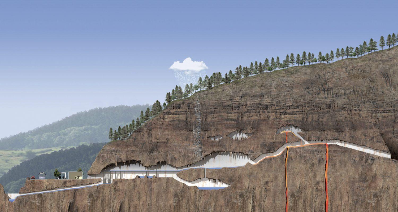 Carte geologique de la grotte